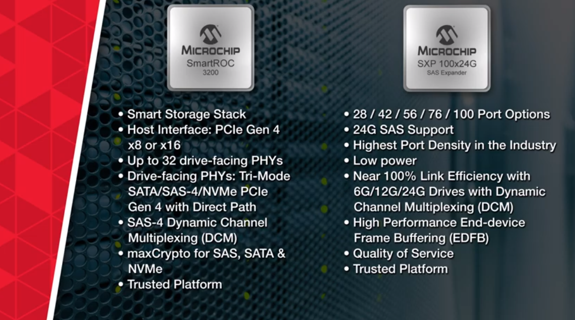 Microsemi Corporation InvestorRoom - News Releases